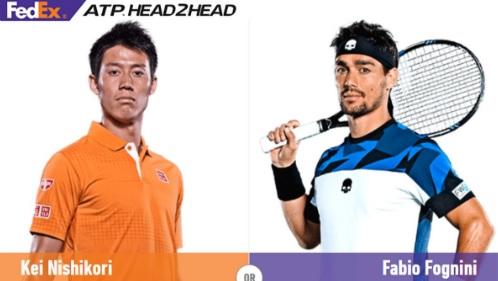 マイアミ・オープン 錦織圭vsF・フォニーニ head2head