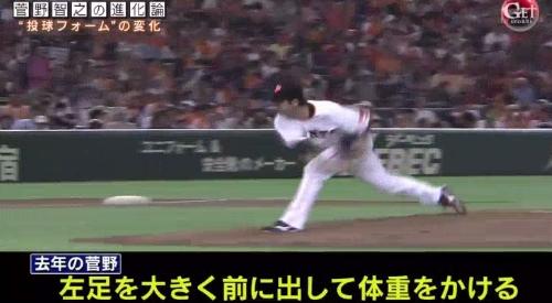 テレビ朝日「Get Sports(ゲットスポーツ)」 6月4日放送 巨人・菅野智之の進化 昨年までは左足を大きく前に出して体重をかける