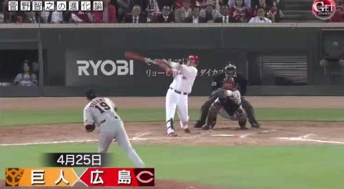 テレビ朝日「Get Sports(ゲットスポーツ)」 6月4日放送 巨人・菅野智之の進化 4月25日の巨人対広島戦でも完封