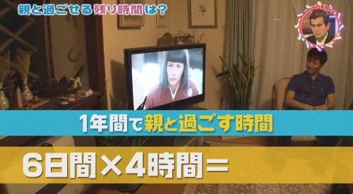 NHK 第2弾 「チコちゃんに叱られる!」 親と過ごせる残り時間