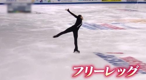 フィギュアの表現力 ジャッジの採点基準 NHK スポーツ酒場 語り亭 ネイサン・チェンのフリーレッグ