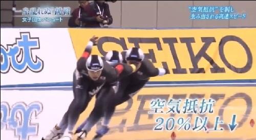 NHK 日本女子団体パシュートの速さの秘密 空気抵抗を20%以上削減