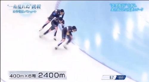 NHK 日本女子団体パシュート 距離は2400m