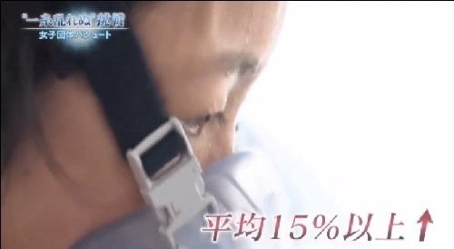 NHK 日本女子団体パシュート トレーニング チームのパワーは平均で15%以上アップ
