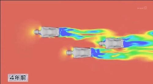 NHK 日本女子団体パシュート 2014年ソチの日本チームの空気抵抗を解析
