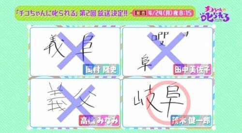 チコちゃんに叱られる! エンディング 回答者の漢字クイズの答え 地名ぎふ