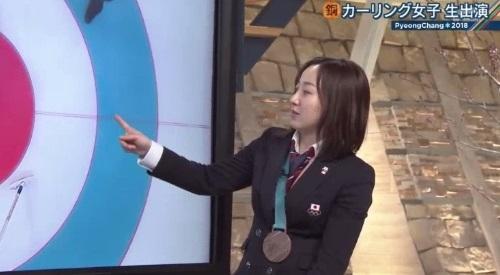 2月26日報道ステーション カーリング女子 藤澤五月解説 やや内側