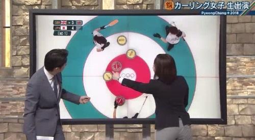 2月26日報道ステーション カーリング女子 藤澤五月解説 赤が動いて
