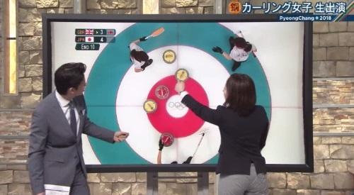 2月26日報道ステーション カーリング女子 藤澤五月解説 黄色のストーンを飛ばして