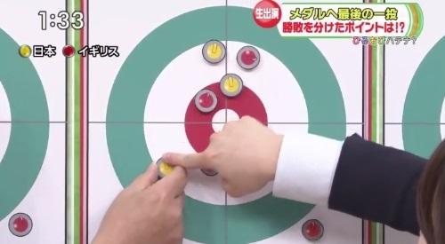 2月27日ひるおび! カーリング女子 藤澤五月解説 黄色ストーンが出される