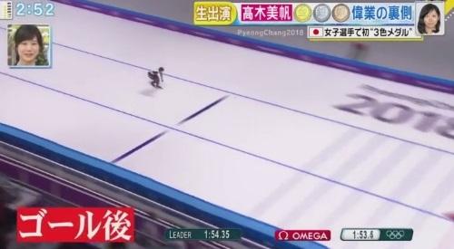 27日放送のフジテレビ系「直撃LIVE グッディ!」 高木美帆のセルフ解説 ゴール後