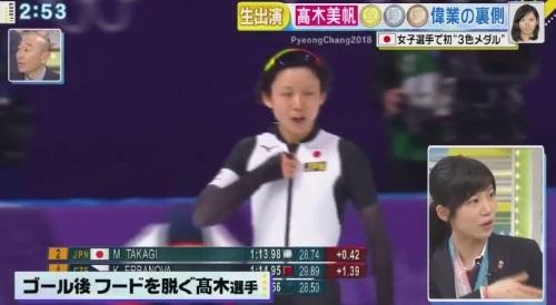 27日放送のフジテレビ系「直撃LIVE グッディ!」 高木美帆のセルフ解説 ファスナーを開ける