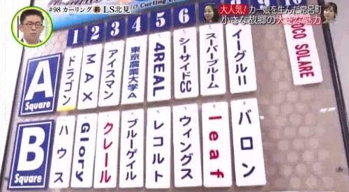 3月3日 追跡 LIVE! SPORTS ウォッチャー カーリング LS北見 5部に別れる03