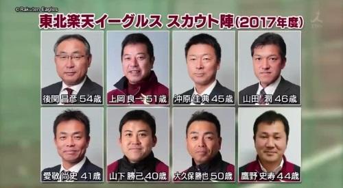 TBS バース・デイ 楽天イーグルス 球団スカウトチーム8名