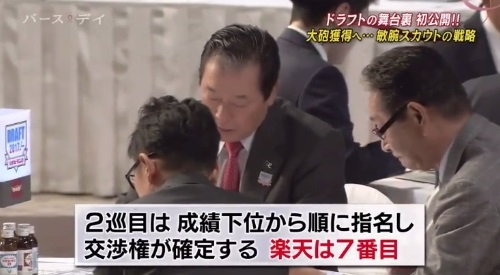 TBS バース・デイ 楽天イーグルス 球団スカウト ドラフト2巡目