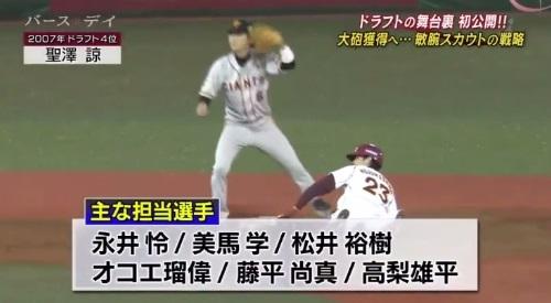 TBS バース・デイ 楽天イーグルス 球団スカウト 後関スカウトが担当した選手