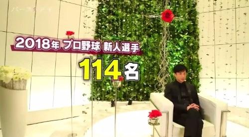 TBS バース・デイ 楽天イーグルス 球団スカウト 2018年 プロ野球新人114名