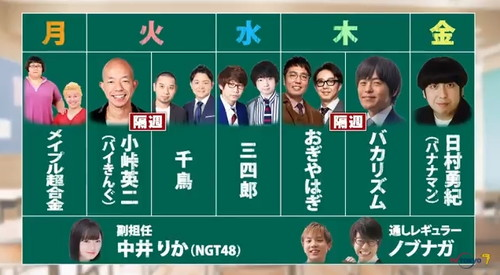 青春高校 3年C組 4月2日 初回放送 日替わり担任