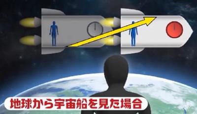 第11回 NHK「チコちゃんに叱られる!」半分、青いから遂に永野芽郁がVTRに初登場!
