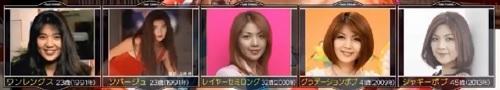 第18回「石橋貴明のたいむとんねる」ゲスト:飯島直子 髪型変遷史