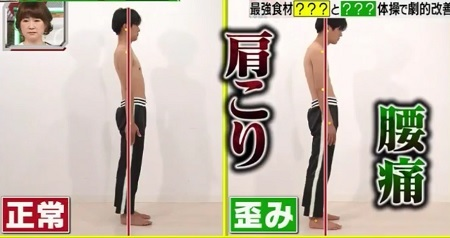 腰痛・肩こりを引き起こす背骨や体の歪み。お手軽簡単レシピとハイハイ体操ですっきり解決