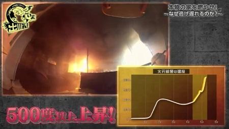 本物の家を燃やす実験から分かる正しい火事の時の避難方法。その逃げ方とは? 温度の変化