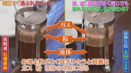 第52回「石橋貴明のたいむとんねる」トップバリスタ vs タカさん 違いはガス・粉・液体の3層にハッキリと分かれるフレンチプレス