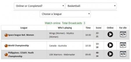 FIBAバスケットボールワールドカップ全試合をネットの無料ライブストリーミング放送で視聴するには mylive