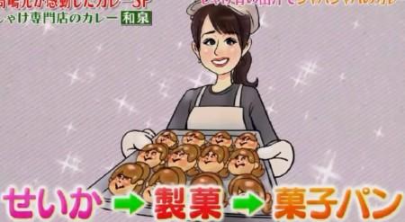 井上清華アナのパンネームはなぜ「菓子パン」?その意味・由来は?名付け親はとんねるず石橋貴明?
