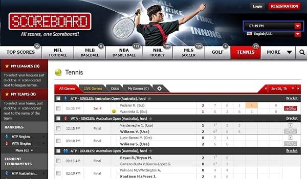 Scoreboard.com スコアボード.com の見方
