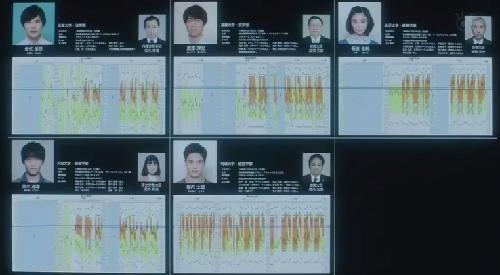 第7話 フジテレビ 「CRISIS クライシス 公安機動捜査隊特捜班」5人の閣僚の子ども達が平成維新軍の標的