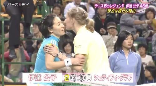 TBS「バース・デイ」伊達公子の戦いの記録 グラフから2-0勝利
