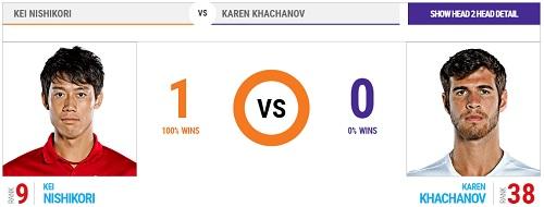 ゲリー・ウェバー・オープン(ハレ) 2回戦 錦織圭 vs カレン・ハチャノフ戦 head2head 過去の対戦成績