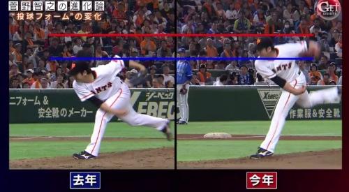 テレビ朝日「Get Sports(ゲットスポーツ)」 6月4日放送 巨人・菅野智之の進化 ステップ幅が狭くなったことで頭一つ分上体が高く