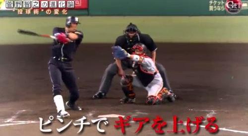 テレビ朝日「Get Sports(ゲットスポーツ)」 6月4日放送 巨人・菅野智之の進化 ピンチでギアを上げる