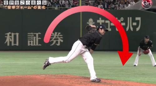 テレビ朝日「Get Sports(ゲットスポーツ)」 6月4日放送 巨人・菅野智之の進化 上体を高い位置から投げると体と腕が前に倒れるために体全体に縦の動きが生まれる