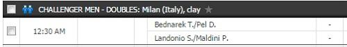 パオロ・マルディーニのプロテニスデビュー戦 試合開始時間の目安
