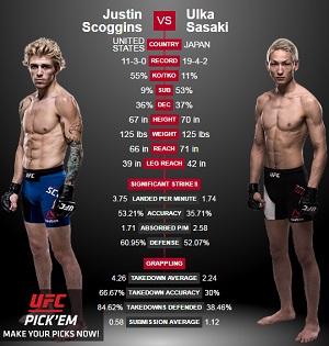 UFCファイトナイト111 シンガポール大会 ジャスティン・スコギンズ vs 佐々木憂流迦