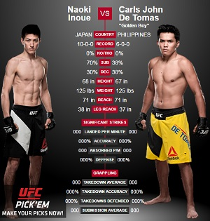 UFCファイトナイト111 シンガポール大会 井上直樹 vs カールス・ジョン・デ・トーマス