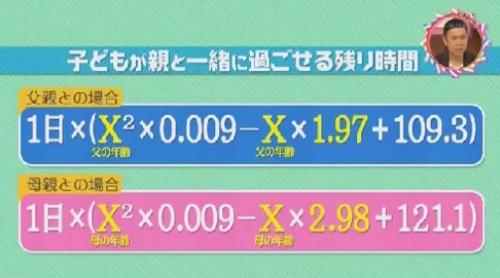 NHK 第2弾「チコちゃんに叱られる!」 親と過ごせる残り時間