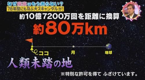 NHK 第2弾 「チコちゃんに叱られる!」 座高測定廃止の理由