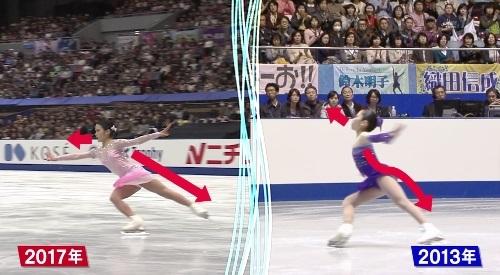 フィギュアの表現力 ジャッジの採点基準 NHK スポーツ酒場 語り亭 宮原選手の着氷の姿勢