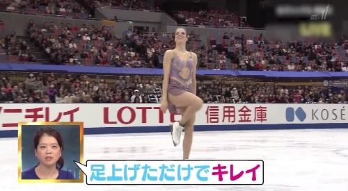 フィギュアの表現力 ジャッジの採点基準 NHK スポーツ酒場 語り亭 足を上げただけでキレイ