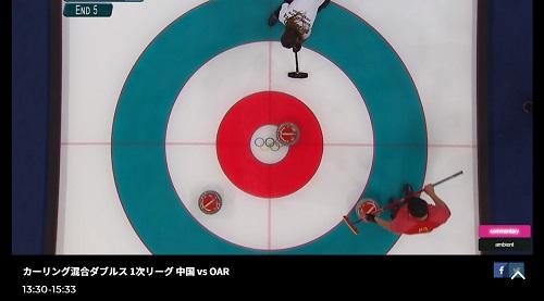 日本のオリンピック公式サイト「gorin.jp」の使い方 視聴ページの操作方法