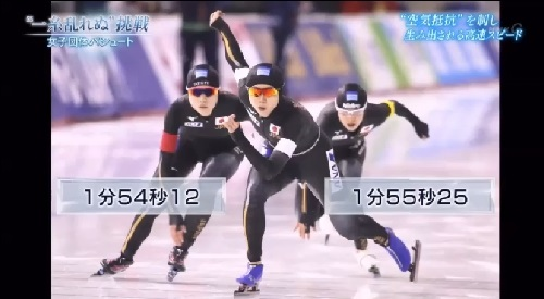 NHK 日本女子団体パシュート 日本チームのタイム