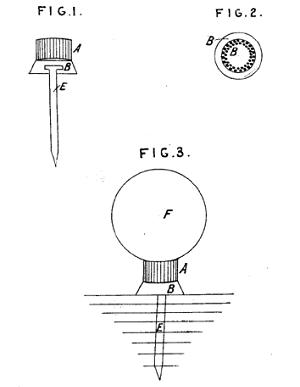 """1892年 パーシー・エリス(Percy Ellis) 商品名""""Perfectum"""" ゴルフティー特許"""