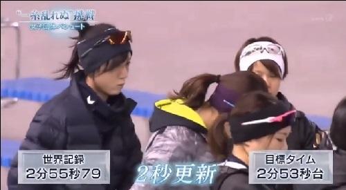 NHK 日本女子団体パシュート 目標タイムは世界記録を2秒更新する2分53秒台