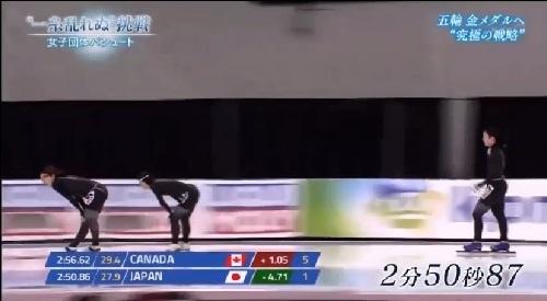NHK 日本女子団体パシュート 2017年12月8日 W杯 ソルトレークシティー大会 2分50秒87の世界記録