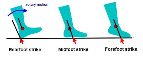 筋トレとランニングを併用する場合の怪我防止 つま先着地 フォアフット