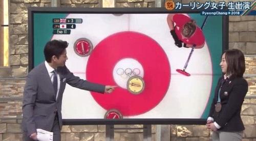 2月26日報道ステーション カーリング女子 本人解説 結果は日本